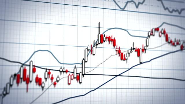 mercato azionario grafico sistema panoramica-primo piano - candeliere video stock e b–roll