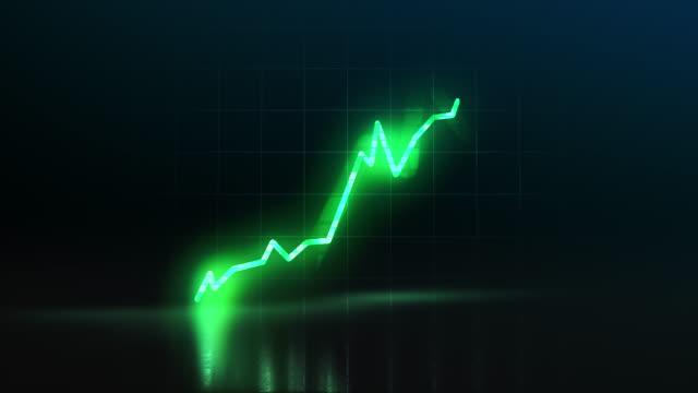 börsenwachstumskonzept - biegung stock-videos und b-roll-filmmaterial