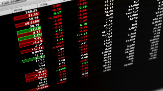 Best Ftse Stock Videos and Royalty-Free Footage - iStock