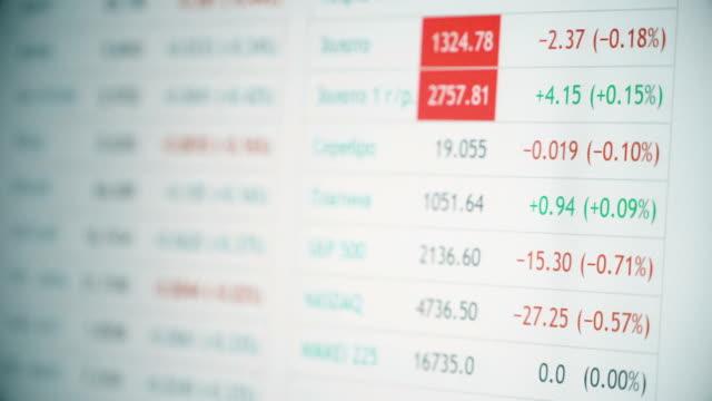 Stock Market Monitor Screen video