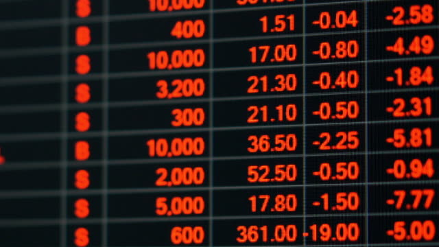 stock market price board in economic crisis. - incidente video stock e b–roll