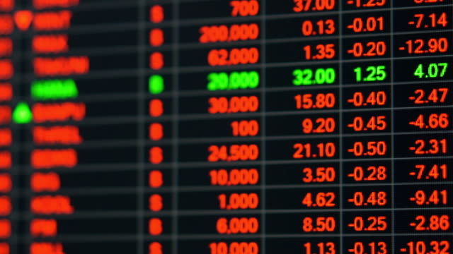Stock market price board in economic crisis. Economic crisis - Red stock market price board chart showing economic crisis of world stock. Bad economy and negative price down stock market situation. Traders are panic and selling their stock. wreck stock videos & royalty-free footage