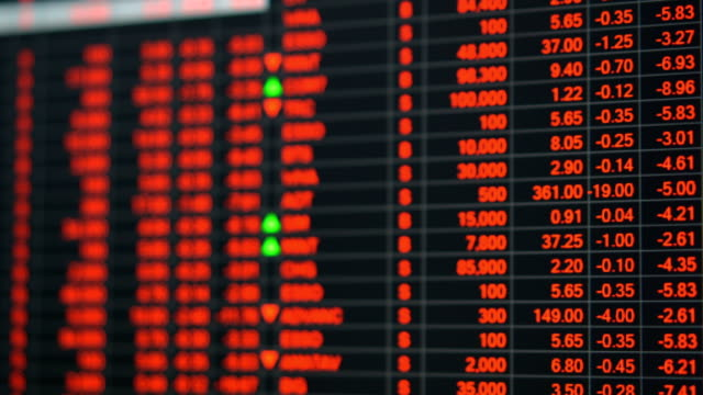 Tabla de precios de mercado de valores en crisis económica. - vídeo
