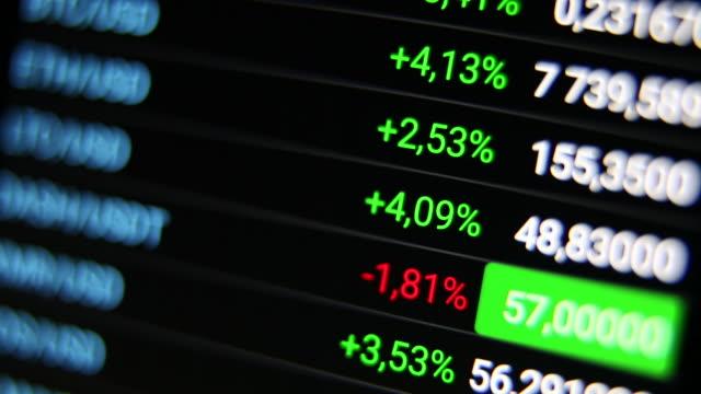 vídeos y material grabado en eventos de stock de tasas bursátiles en pantalla - tabla medios visuales