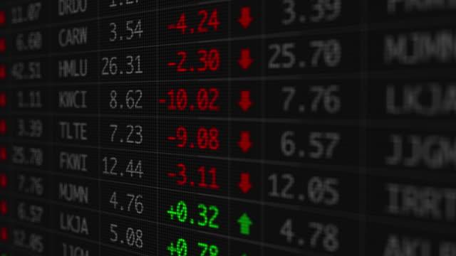mercato azionario grafico di telescrivente - azioni e partecipazioni video stock e b–roll