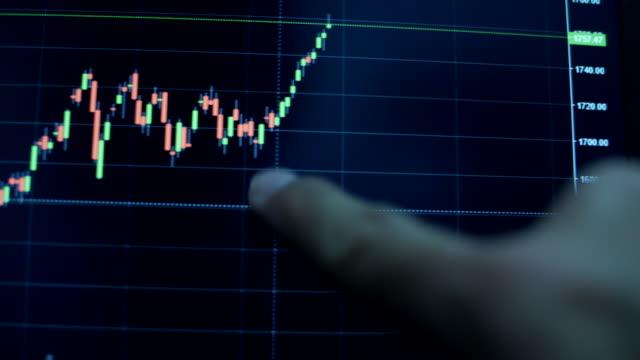 stockvideo's en b-roll-footage met stock market tickers verplaatsen - geld verdienen