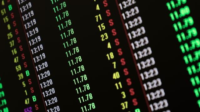 börsenzeitraffer - börsenhandel finanzberuf stock-videos und b-roll-filmmaterial