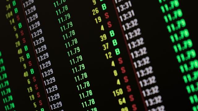vídeos y material grabado en eventos de stock de bolsa - recesión