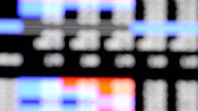 stock market - e handel bildbanksvideor och videomaterial från bakom kulisserna