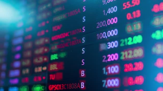 股票市場 - 亞太地區 個影片檔及 b 捲影像