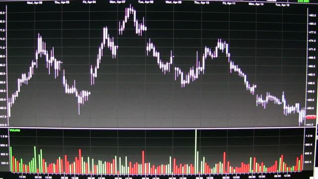 (HD1080i) Stock Market Volatility video