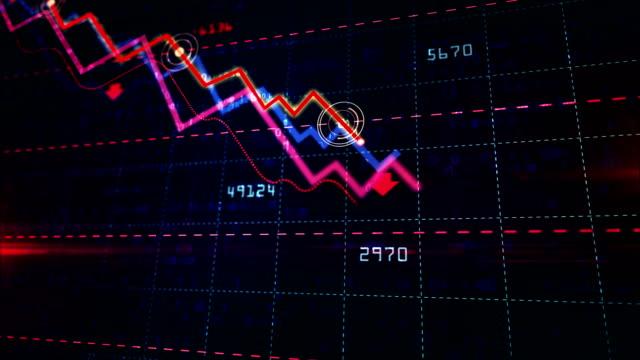 Stock markets down chart