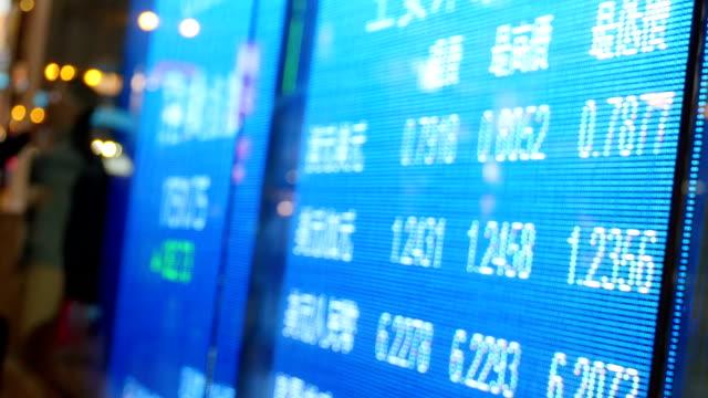 stock or currency exchange board on street of Hongkong video