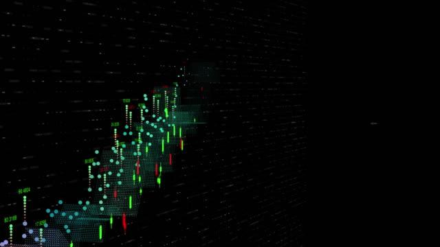 Stock Ticker Green Bull Market Graph