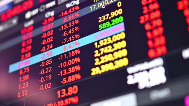 Stockmarket crash and Financial crisis investmenst business leading to recession in stockmarket
