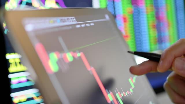 vídeos y material grabado en eventos de stock de desplome bursátil y crisis financiera tema de inversión mercado de valores y análisis financiero del negocio bursátil - recesión