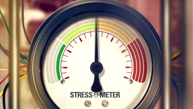 Stress-O-Meter video
