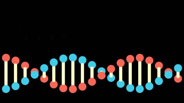 vídeos de stock e filmes b-roll de 4k dna structure alpha overlay - loopable - hélice formas geométricas