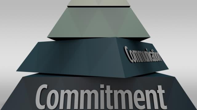 Success pyramid video