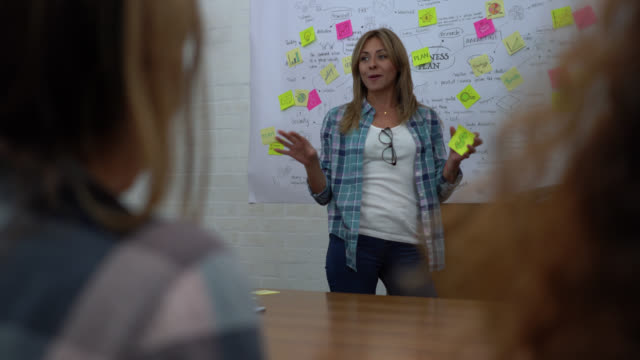 Successful female millennial in a meeting presenting her ideas and sticking adhesive notes on the business plan
