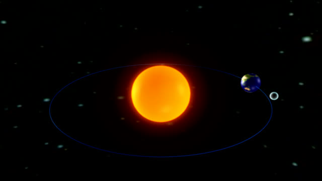sun and earth - 7 star stock videos and b-roll footage