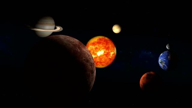 sun and planets of the solar system animation - venus filmów i materiałów b-roll