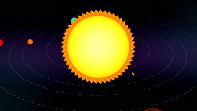 animazione del sole e dei pianeti del sistema solare - orbitare video stock e b–roll