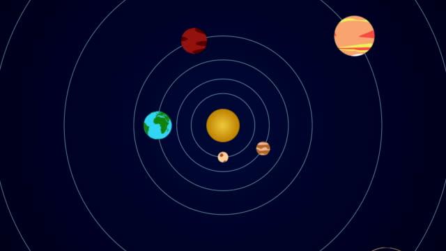 sun and planets of the solar system animation - układ słoneczny filmów i materiałów b-roll