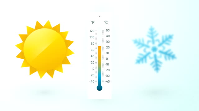 stockvideo's en b-roll-footage met zon en sneeuwvlok met thermometer - thermometer