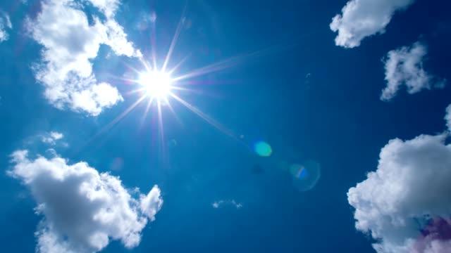 Sun with blue sky Time Lapse