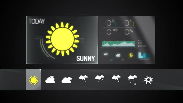 Sunny, Weather icon set animation video