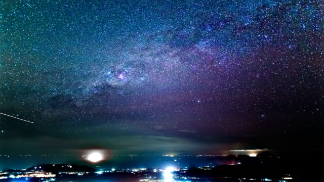 Sunset and Milky Way time lapse video