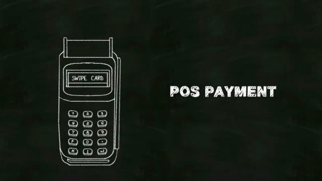 Swiped credit card and POS payment in chalkboard video