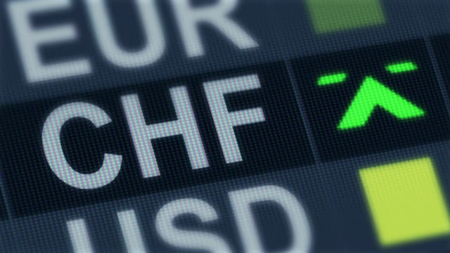 Swiss franc rising, falling. World exchange market. Currency rate fluctuating video