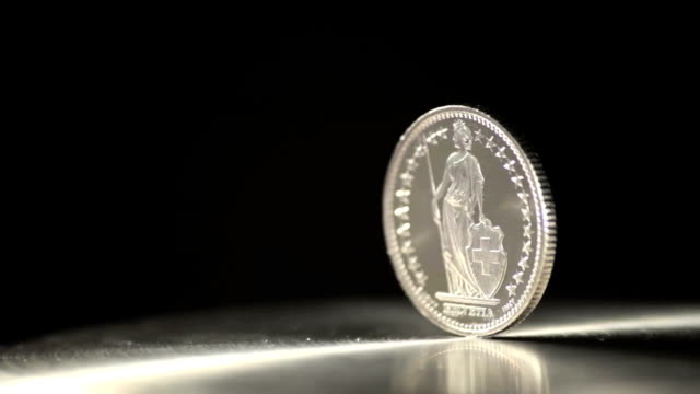 Swiss franc video