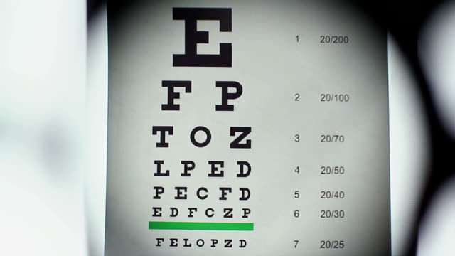 Taking vision exam, ophthalmologist equipment, perfect eyesight Taking vision exam, ophthalmologist equipment, perfect eyesight eye chart stock videos & royalty-free footage