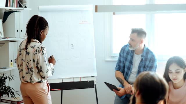 vídeos de stock e filmes b-roll de team of creatives at a meeting paying attention to the female leader giving them instructions - envolvimento dos funcionários