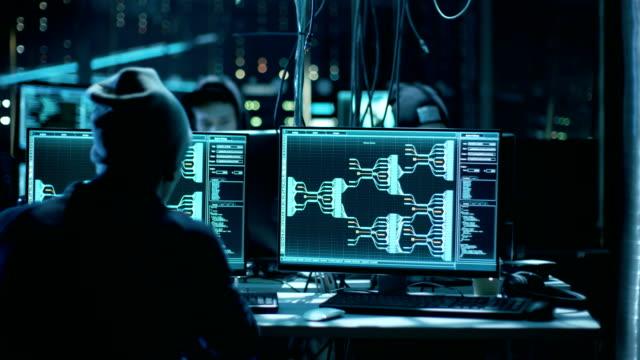 Equipo de Hackers internacionalmente buscados vierte organizar avanzado ataque de Malware en los servidores corporativos. Lugar es oscuro y tiene múltiples. - vídeo