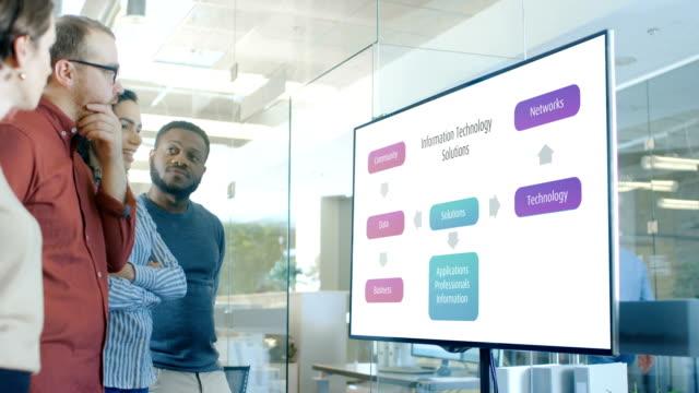 vídeos de stock, filmes e b-roll de equipa de profissionais jovens bem sucedidos na conferência quarto discussão plano power point apresentação do negócio mostrado na tv de parede. - explicar
