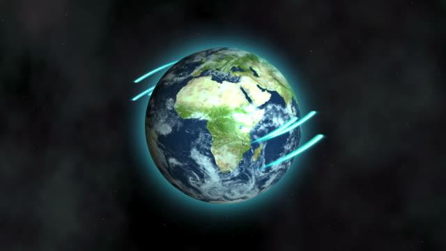 Technological World video