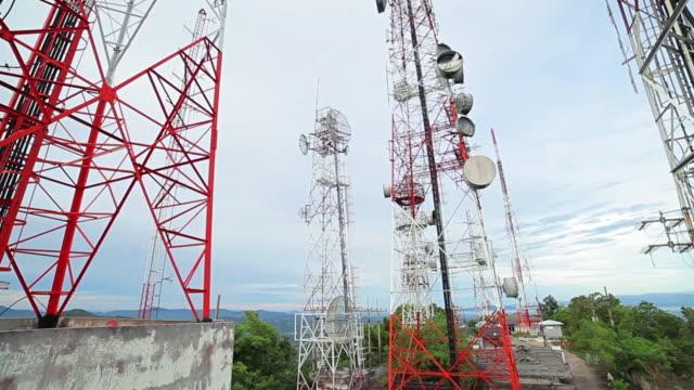 Telecommunication tower Antenna video