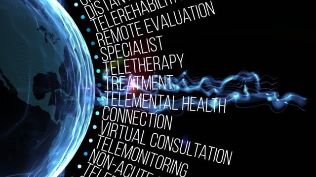 Telemedicine Terms video