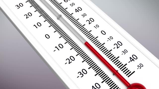 vidéos et rushes de la température sur le thermomètre chute. - température