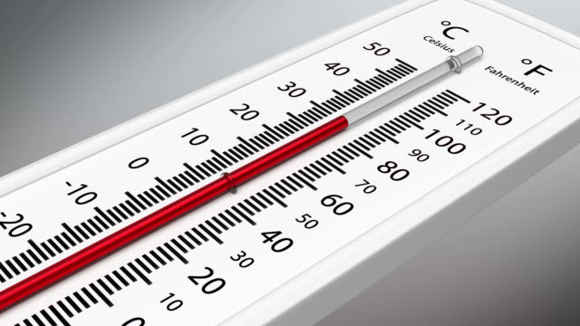 Temperature on the thermometer rises. video
