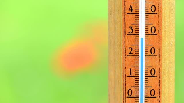 temperature rising degree video