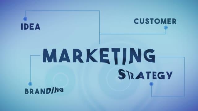 stockvideo's en b-roll-footage met 4k-sjabloon animatie over marketing stock video - marketing planning