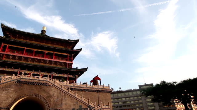 Temple of panorama of the forbidden city timelapse video