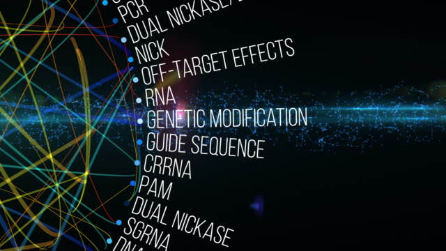 CRISPR Terms video