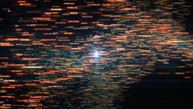 seo の用語 - 鎖の輪点の映像素材/bロール