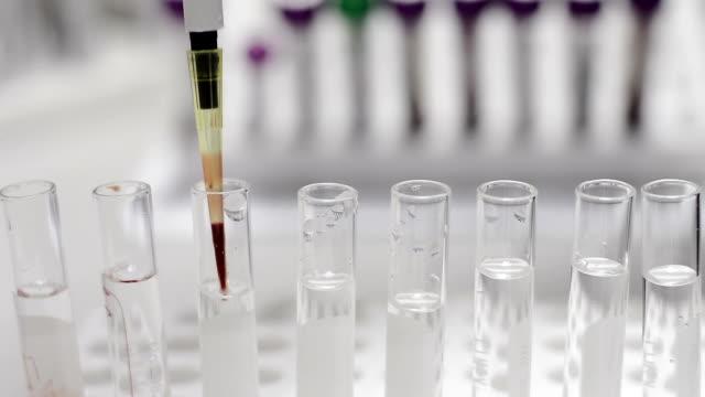 testing in laboratory video